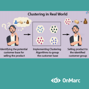 Van persona naar cluster
